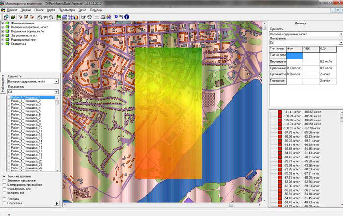 GIS Environmental Monitoring and Analytics
