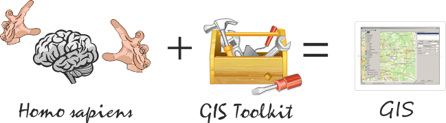 GIS ToolKit (Windows)